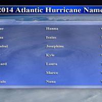 The 2014 Atlantic Hurricane Season Is Here!
