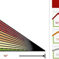 What is roof pitch and how do you measure it?